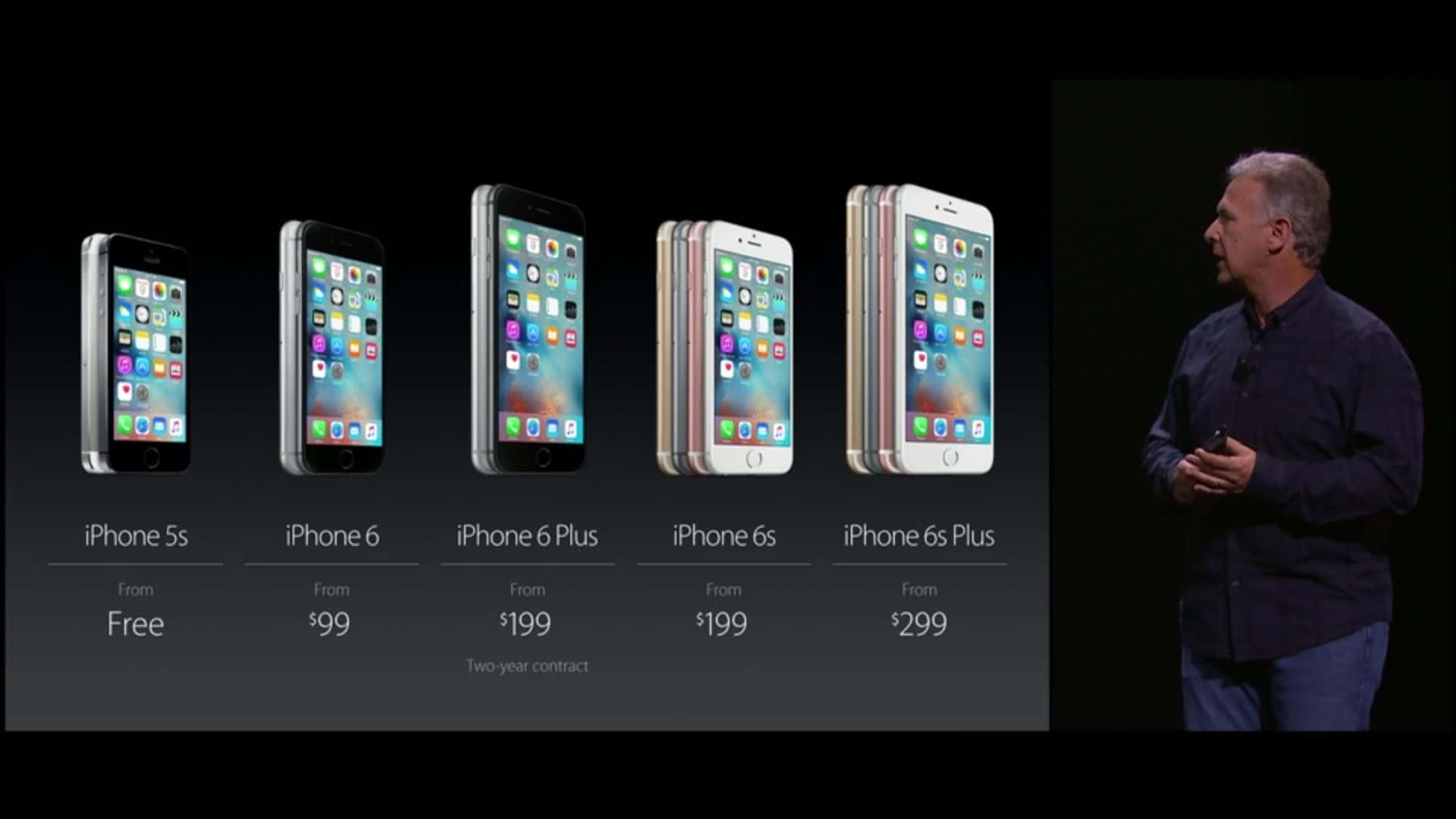 iphone6s_ceny