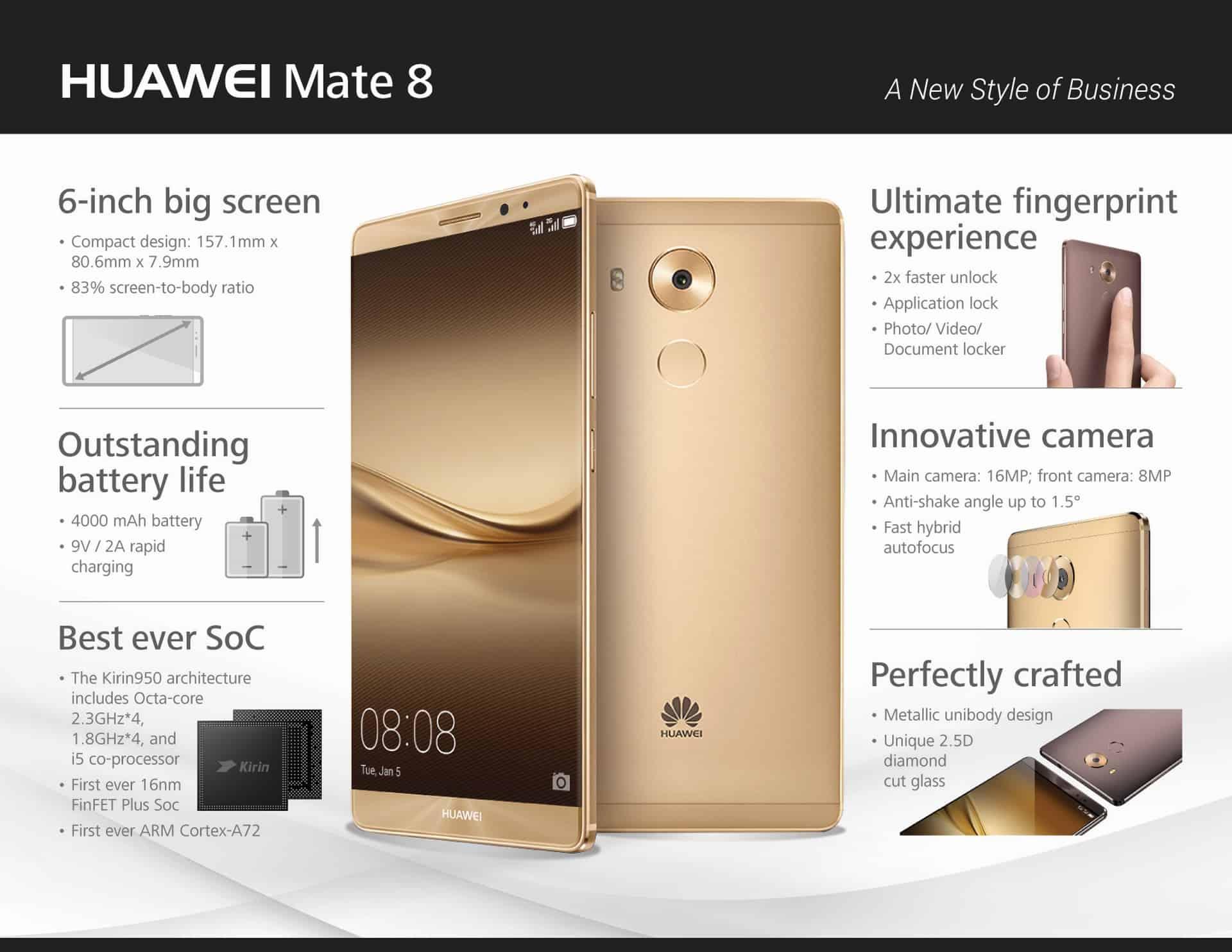 Huawei-Mate-8-infografika