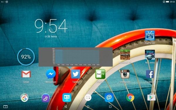 Základní obrazovka
