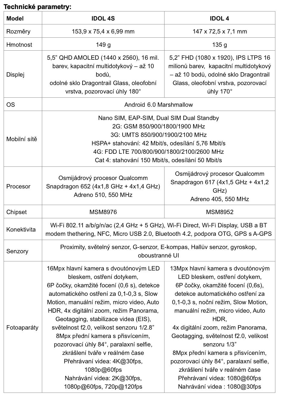 IDOL 4 specifikace