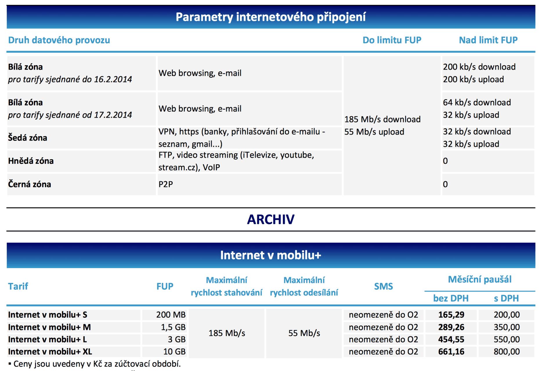 bez-fup-o2-specifikace-tarifu