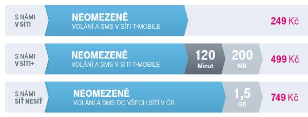 T-Mobile a nova tarifni nabidka