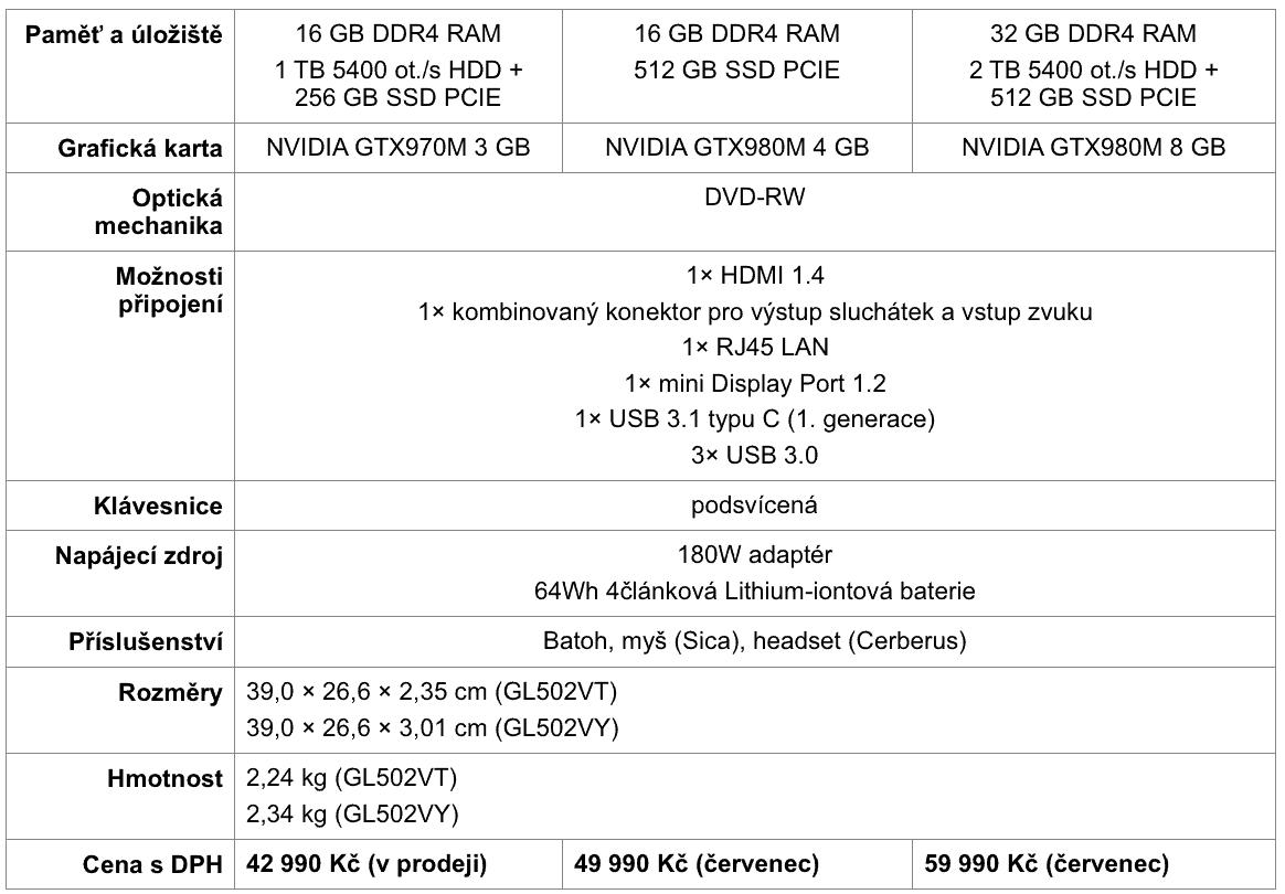 ASUS ROG Strix GL502 specifikace