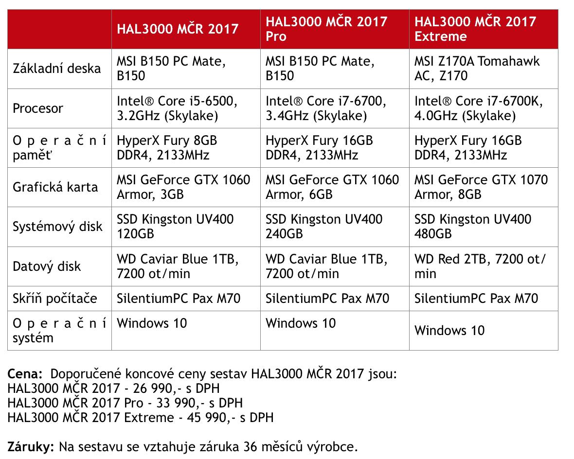 hal3000-mcr-2017