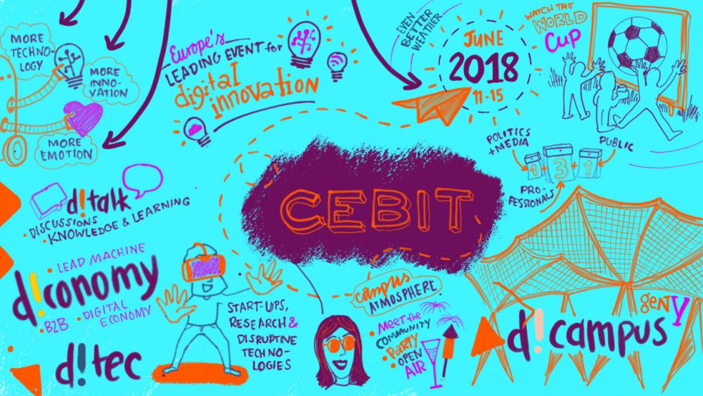 CeBIT: Konference d!talk healthcare umožní nahlédnout do medicíny budoucnosti