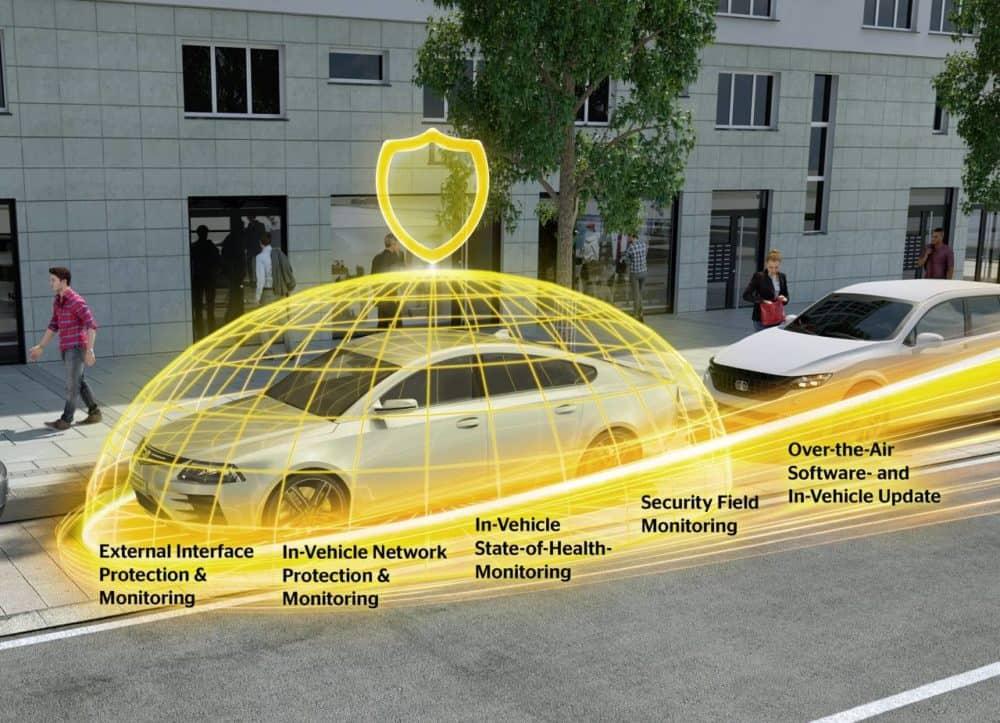 Continental chrání automobilové komponenty a výrobní závody proti hacku