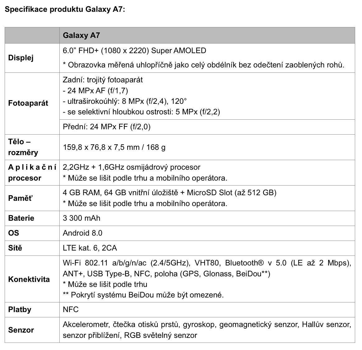 Specifikace galaxy A7