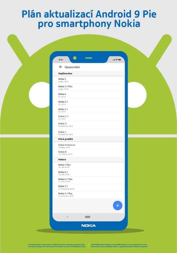Jaké telefony od Nokie dostanou poslední Android 9 Pie?