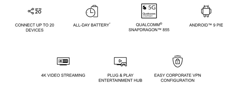 specifikace 5G hub HTC