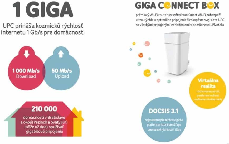 UPC zrychluje internet na Slovensku. Těšit se můžeme na 1 Gbit/s