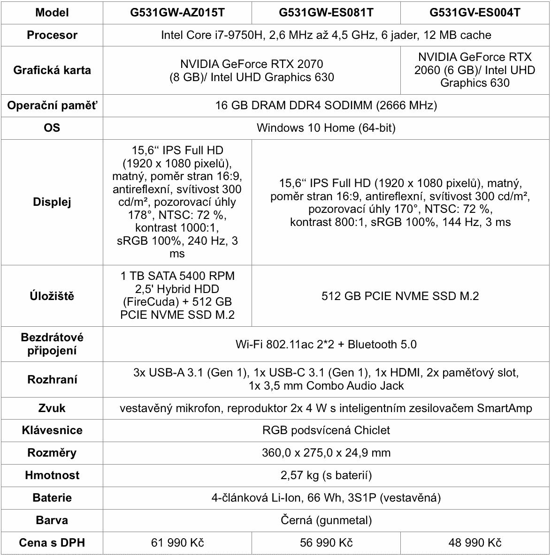 specifikace Asus ROG Strix SCAR III