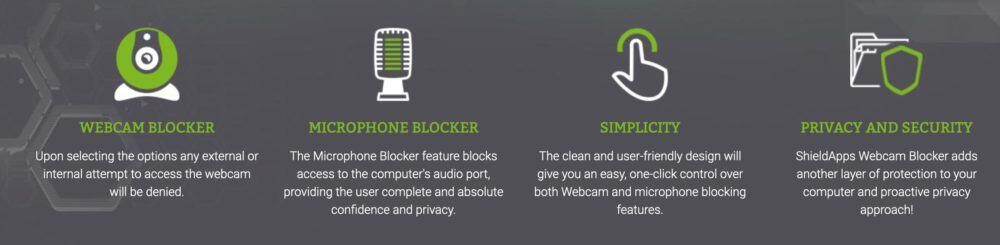 Webcam-Blocker-funkce