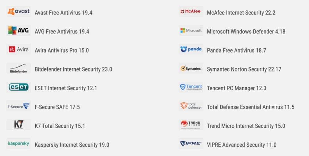 Jaké antiviry nejvíce brzdí Windows? Podívejte se na výsledky