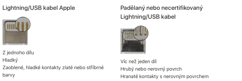 Padělaný Lightning kabel a konektor poznáte jednodušše