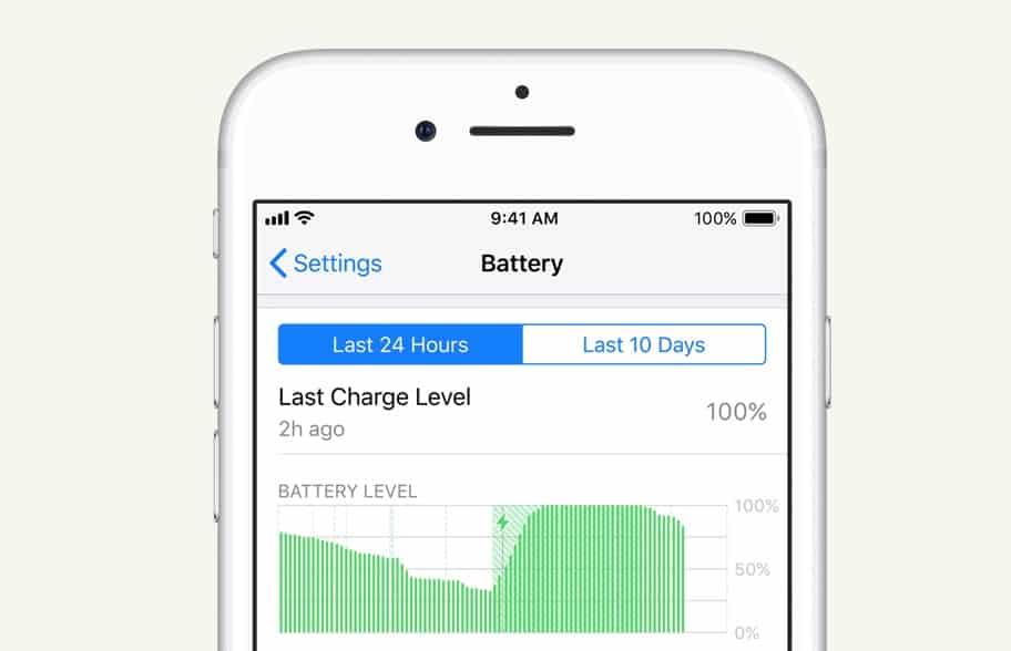informace vyuziti baterie